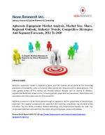 Apheresis Equipment Market Analysis, Market Size, Share, Regional Outlook, Industry Trends, Competitive Strategies And S
