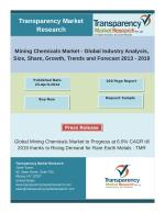 Global Mining Chemicals Market to Progress at 6.6% CAGR till 2019 thanks to Rising Demand for Rare Earth Metals