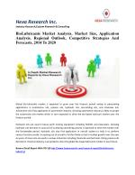 BioLubricants Market Analysis, Market Size, Application Analysis, Regional Outlook, Competitive Strategies And Forecasts