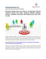 Emerging Insulin Drug and Delivery Technologies Market Analysis, Market Size, Share, Regional Outlook, Industry Trends,