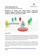 Healthcare IT Market Size, Market Share, Application Analysis, Regional Outlook, Growth, Trends, Competitive Scenario An