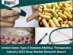 United States Type 2 Diabetes Mellitus Therapeutics Industry- Size, Share, Trends