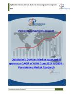 Ophthalmic Devices Market - Trends, Size, Share and Analysis to 2020
