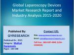 Global Laparoscopy Devices Market 2015 Industry Analysis, Research, Trends, Growth and Forecasts