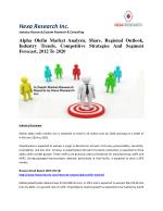 Alpha Olefin Market Analysis, Share, Regional Outlook, Industry Trends, Competitive Strategies And Segment Forecast, 201