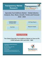 The Global Specialty Fuel Additives Market to Grow at 6% CAGR between 2013 and 2019