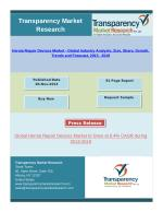 Hernia Repair Devices Market - Global Industry Analysis, Trends and Forecast, 2013 - 2019