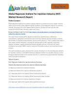 Global Naproxen Sodium For Injection - Industry Share,Size, Trends and Forecasts
