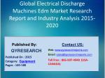 Global Electrical Discharge Machines Edm Market 2015 Industry Development, Research, Forecasts, Growth, Insights, Outloo