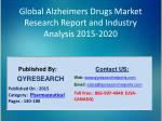 Global Alzheimers Drugs Market 2015 Industry Shares, Insights,Applications, Development, Growth, Overview and Demands
