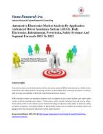 Automotive Electronics Market Share, Trends, Competitive Strategies And Segment Forecast,2015-2022