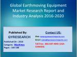 Global Earthmoving Equipment Consumption Market 2016 Industry Growth, Outlook, Development and Analysis