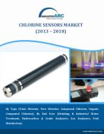 Chlorine Sensors Market Industry Analysis - IndustryARC