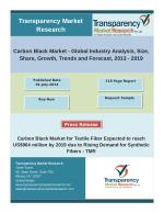 Carbon Black Market - Size, Share, Growth, Trends and Forecast, 2013 – 2019