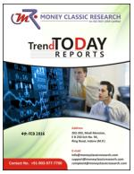 TREND TODAY REPORT-MONEY CLASSIC RESEARCH