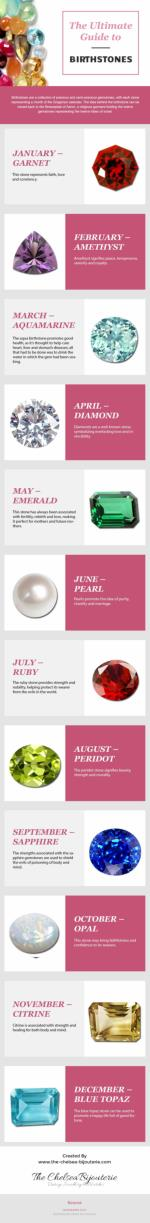 The Ultimate Guide to Birthstones