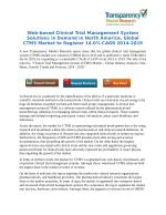 Clinical Trial Management System Market: Challenges and Opportunities