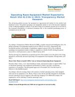 A brief review of Operating Room Equipment Market