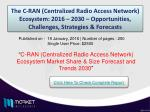 Strategic Analysis on C-RAN (Centralized Radio Access Network) Ecosystem Market 2030