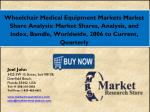 Wheelchair Medical Equipment Market 2016: Global Industry Size, Share, Growth, Analysis, and Forecasts to 2021