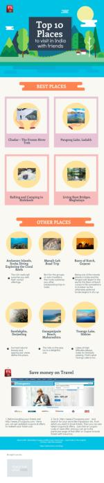 Top 10 places to visit in India with friends