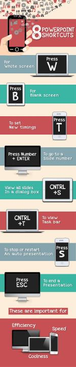 8 PowerPoint Shortcuts To Rock Your Next Presentation (Infographics)