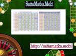 Play Satta and Publish your Results at Satta Matka