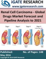 Renal Cell Carcinoma - Global Drugs Market Forecast and Pipeline Analysis to 2021