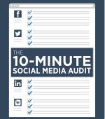 7 minute social media marketing audit