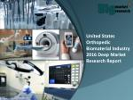 Research On United States Orthopedic Biomaterial Industry 2016 & Report