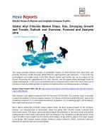 Allyl Chloride Market Share, Size, Emerging Growth and Analysis 2016