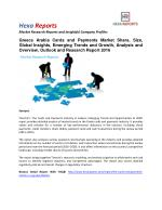 Greece Market Share, Size, Trends and Growth and Analysis To 2020