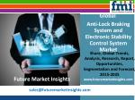 Anti-Lock Braking System and Electronic Stability Control System Market Value Chain and Forecast 2015-2025