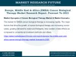 Europe, Middle East & Africa (EMEA) Cancer Biological Therapy Market Research Report- Forecast To 2021