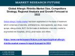 Global Allergic Rhinitis Market Size, Competitors Strategy, Regional Analysis and Growth Forecast to 2022