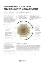 Get Solutions For Test Environment Management Issues | Enov8
