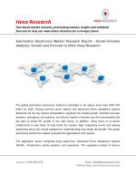 Automotive Electronics Market To Reach Beyond $290 Billion By 2024 | Research Report by Hexa Research
