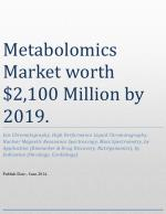 Metabolomics Market worth $2,100 Million by 2019.