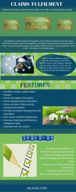 Insurance Software | Claims Fulfillment