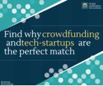 Crowdfunding and tech-startups