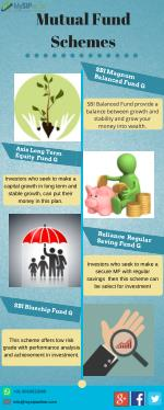 Acquire Details Of Mutual Fund Schemes