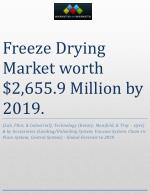 Freeze Drying Market worth $2,655.9 Million by 2019