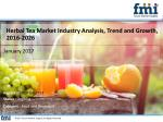 Herbal Tea Market Dynamics, Segments and Supply Demand 2016-2026