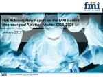 MRI Guided Neurosurgical Ablation Market Dynamics, Segments and Supply Demand 2016-2026