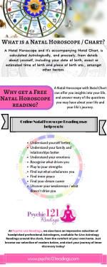 Where to Get Natal Horoscope Reading - Psychic121readings