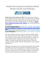 Global Price Comparison Websites (PCW) Market Growth Research Report 2020