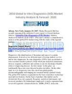 Global In-Vitro Diagnostics (IVD) Market Industry Analysis & Forecast Report- 2020