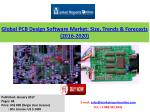 PCB Design Software Market Global Analysis & 2016-2020 Forecast Research Report