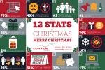 Mccrindle The 12 Stats of Christmas