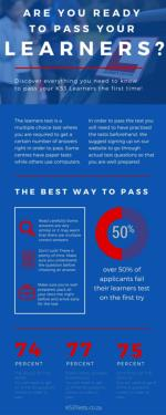 How To Pass Your K53 Learners: An Infographic